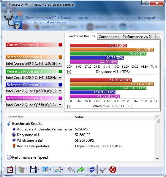 s17 AMD  Phenom II 545 @ 4 Cores !!!