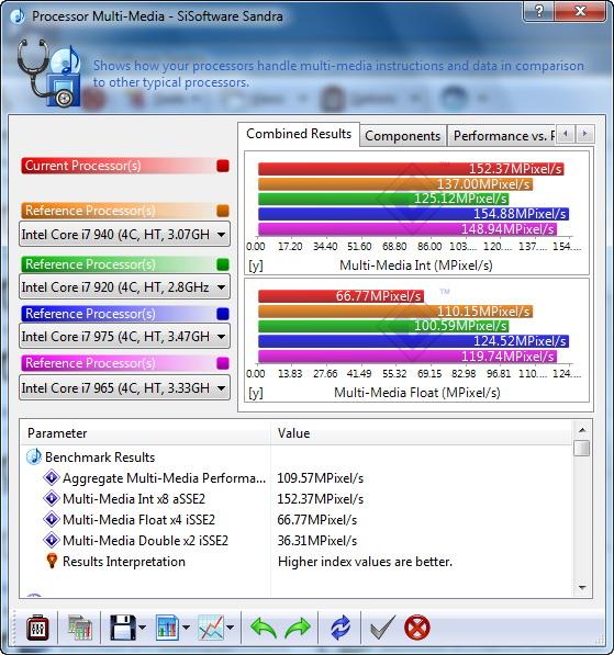 s27 AMD  Phenom II 545 @ 4 Cores !!!