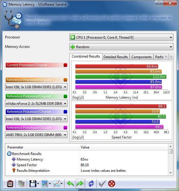 s410 Gigabyte 890GPA UD3H  Unlock Core