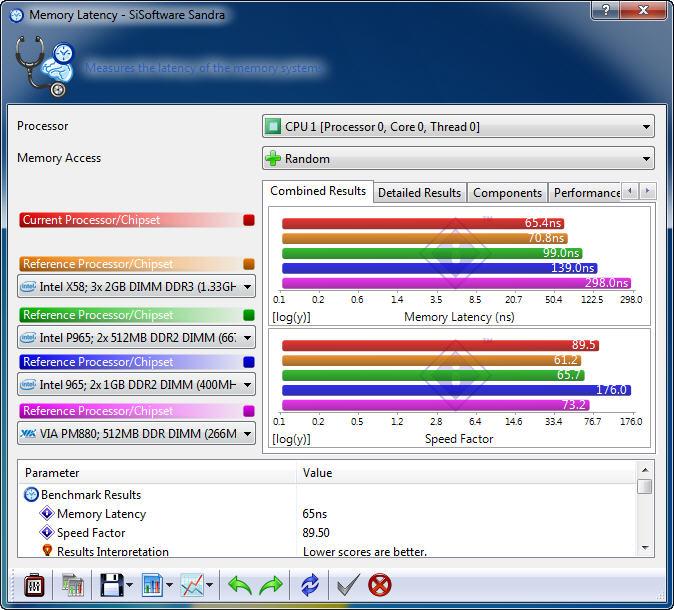 s411 MSI 880GMA E45 Review