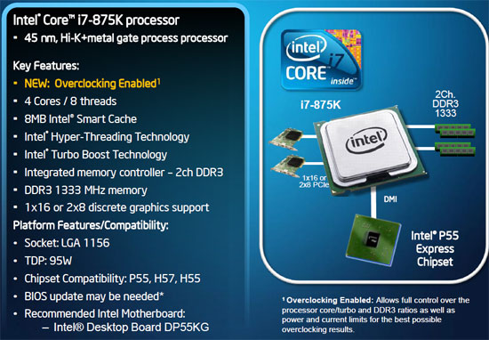875k Intel i7 875K Unlocked Processor Unleashed Power