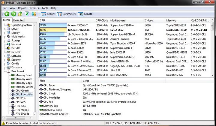 cpu photo 1 Intel i7 875K Unlocked Processor Unleashed Power