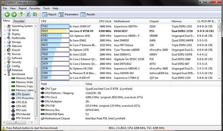 cpu queen 1 Intel i7 875K Unlocked Processor Unleashed Power