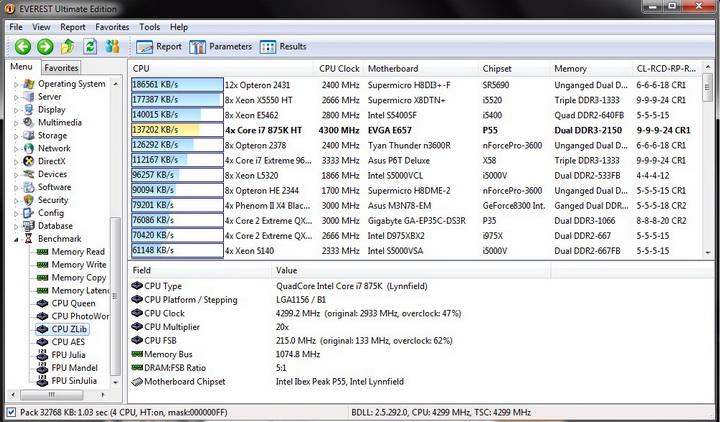 cpu zlib 1 Intel i7 875K Unlocked Processor Unleashed Power
