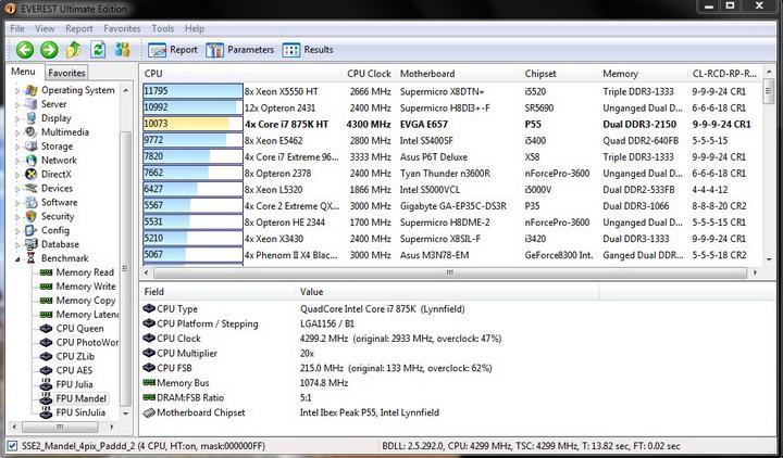 fpu mandel 1 Intel i7 875K Unlocked Processor Unleashed Power