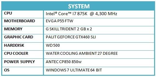system1 Intel i7 875K Unlocked Processor Unleashed Power