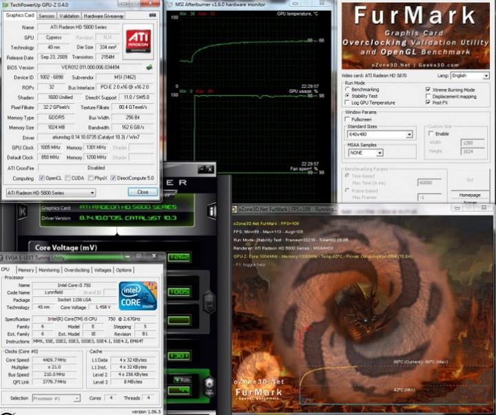 furmark 720x603 MSI ATI Radeon HD5870 Review