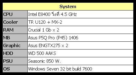 system 1 P45 Against SLI???