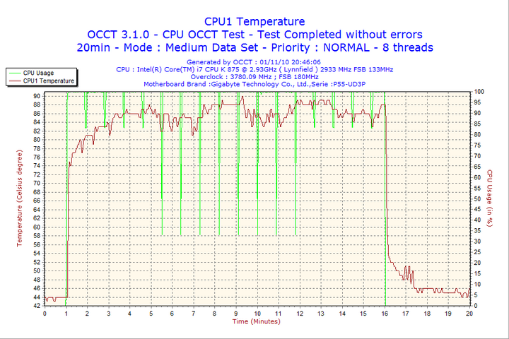 cpu1 Thermalright HR 02 CPU Heatsink