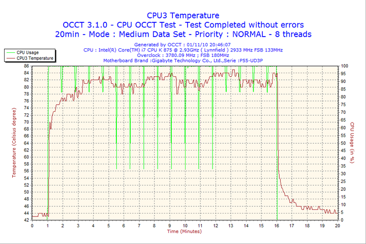 cpu3 Thermalright HR 02 CPU Heatsink