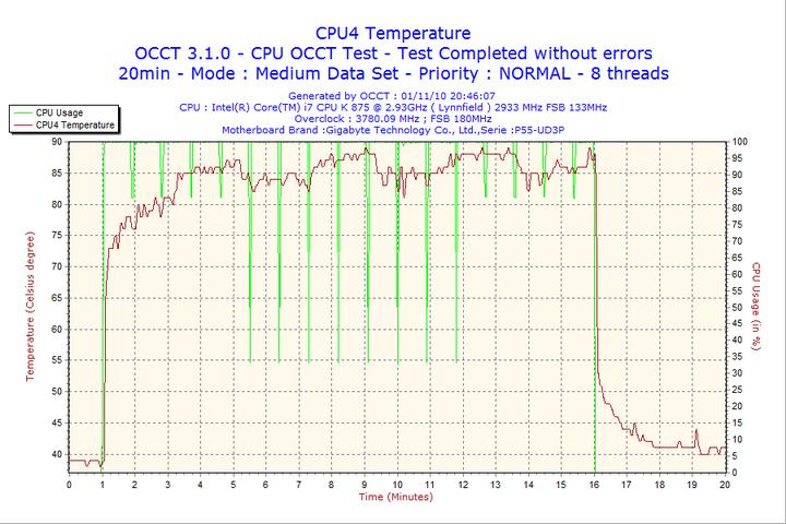 cpu4 Thermalright HR 02 CPU Heatsink