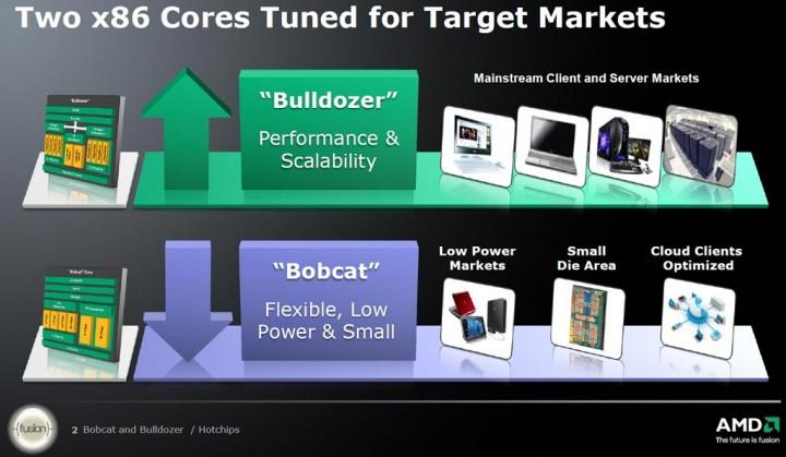 untitled 5 720x419 แนะนำ 2 สถาปัตยกรรม ซีพียูใหม่จาก AMD