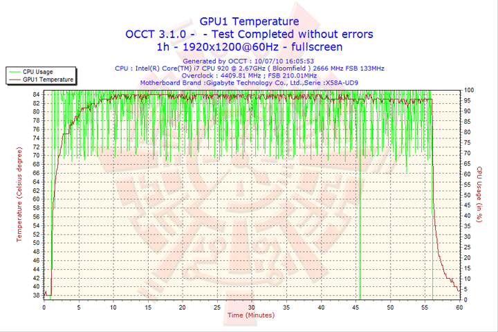 2010 07 10 16h05 gpu1 Antec TPQ 1200 Overclocking Version 80 PLUS Silver Review