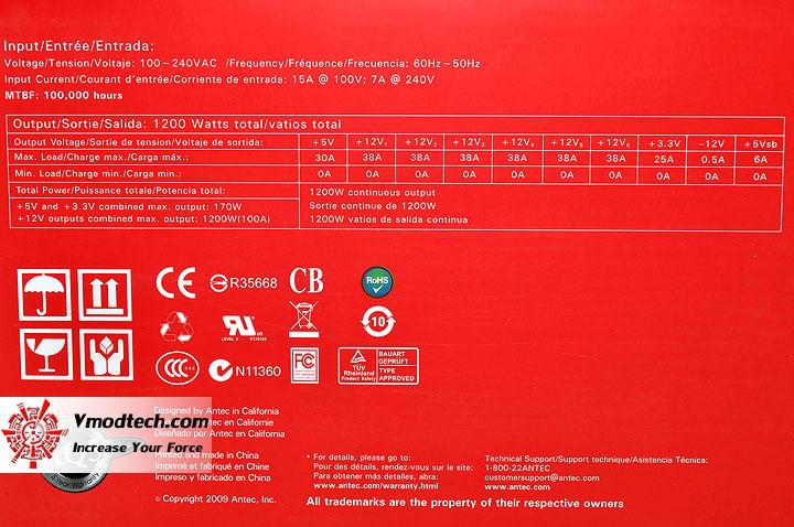 dsc 0230 Antec TPQ 1200 Review
