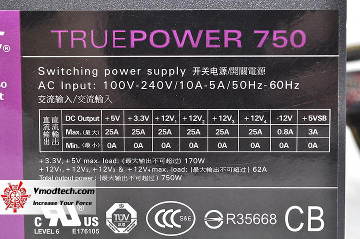 dsc 0030 Antec TRUEPOWER 750W 80 PLUS BRONZE : Review