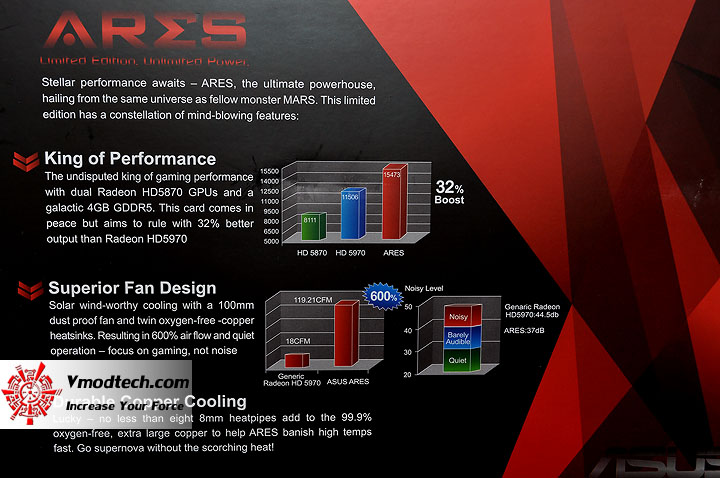 dsc 0043 ASUS ARES HD 5870 X2 4GB GDDR5 Review
