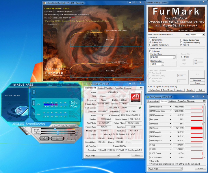 fur df 720x600 ASUS ARES HD 5870 X2 4GB GDDR5 Review