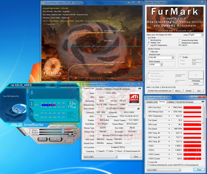 fur ov 720x605 ASUS ARES HD 5870 X2 4GB GDDR5 Review