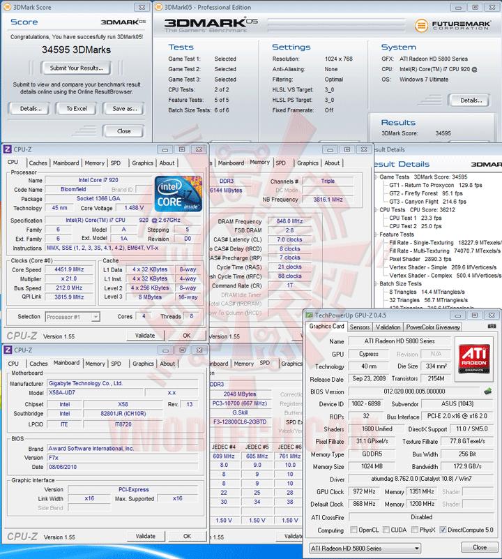 05 oc ASUS EAH5870 V2 HD 5870 1024MB DDR5 Review