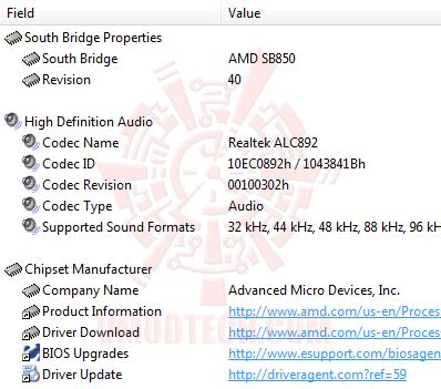 ed5 ASUS M4A88TD V EVO/USB3 Xtreme Design Motherboard Review