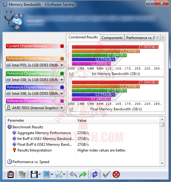 s4 ASUS P7P55 M : Review