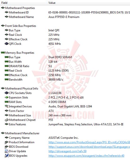ed1 ASUS P7P55D E Premium : Review
