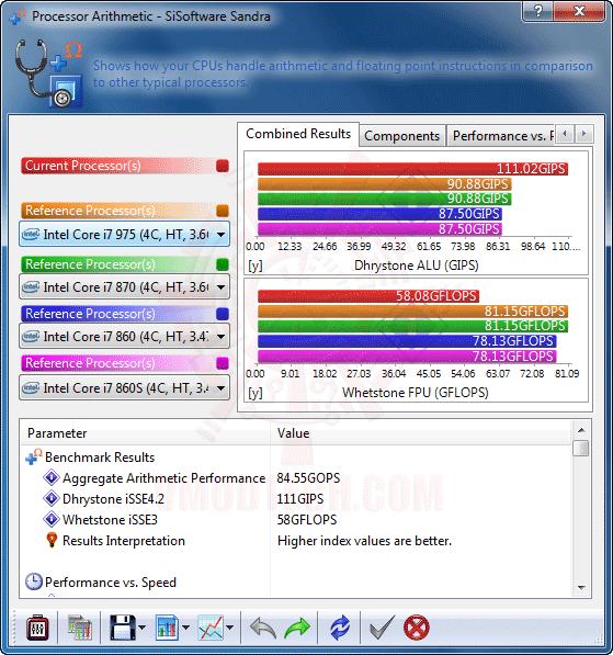 s1 ASUS P7P55D E Premium : Review