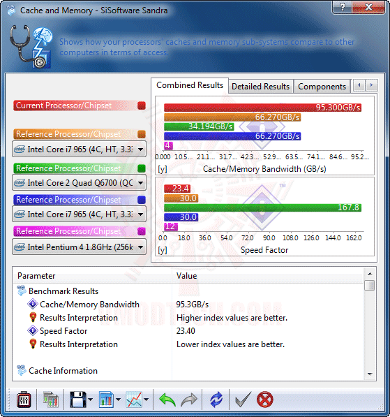 s6 ASUS P7P55D E Premium : Review