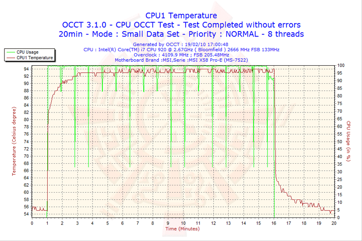 2010 02 19 17h00 cpu1 Cooler Master EXCALIBUR 120mm. Fan Review