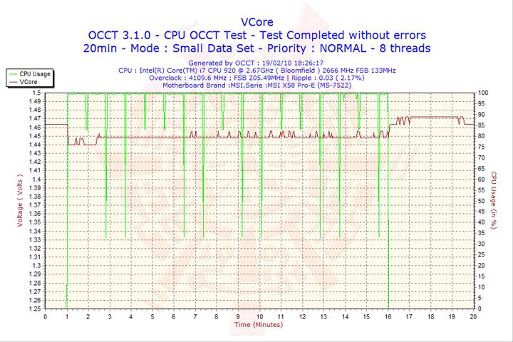 2010 02 19 18h26 vcore Cooler Master EXCALIBUR 120mm. Fan Review