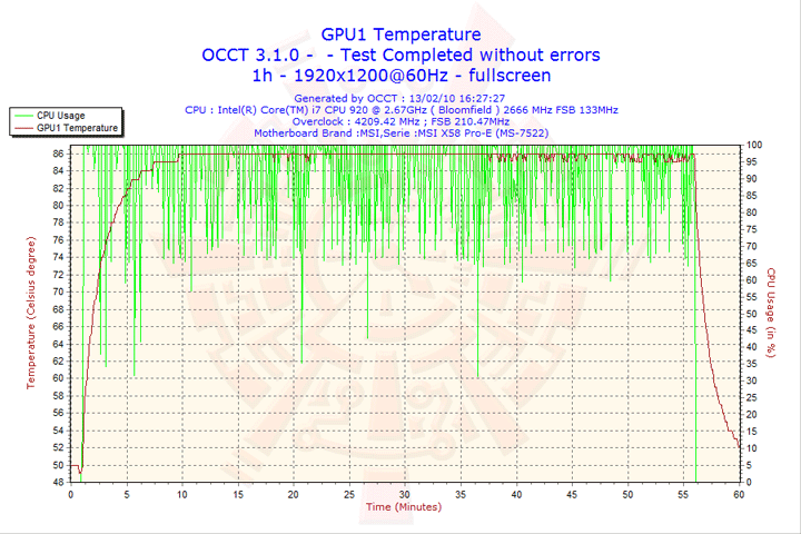 2010 02 13 16h27 gpu1 Cooler Master GX Series 750W Review