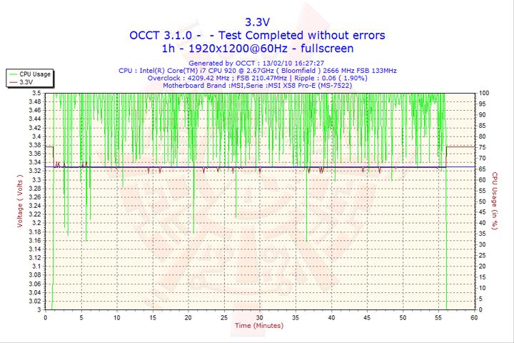 2010 02 13 16h27 volt3 Cooler Master GX Series 750W Review