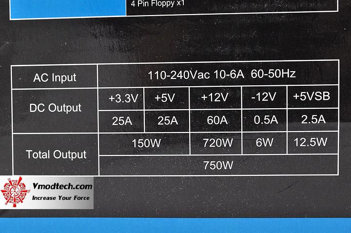 dsc 0012 Cooler Master GX Series 750W