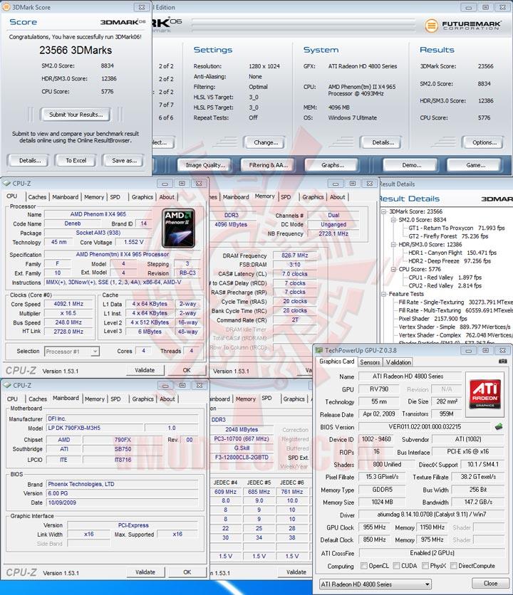 06 DFI LANPARTY DK 790FXB M3H5 +965 BE Rev.C3 Full Review