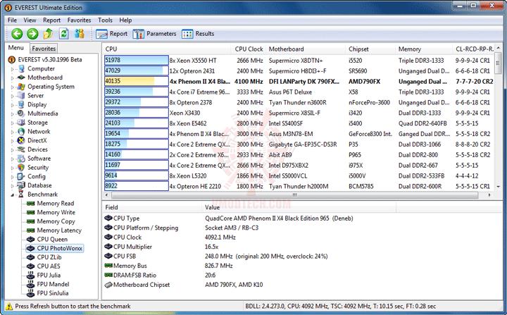 e3 DFI LANPARTY DK 790FXB M3H5 +965 BE Rev.C3 Full Review