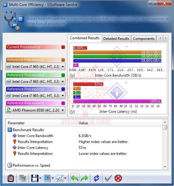 s3 DFI LANPARTY DK 790FXB M3H5 +965 BE Rev.C3 Full Review