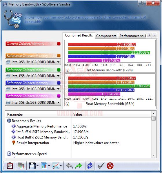 s4 DFI LANPARTY DK 790FXB M3H5 +965 BE Rev.C3 Full Review