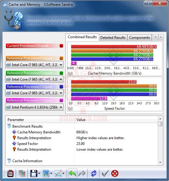s6 DFI LANPARTY DK 790FXB M3H5 +965 BE Rev.C3 Full Review