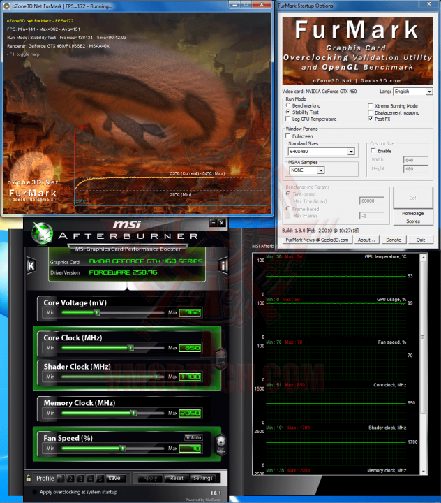 fur oc 632x720 EVGA GeForce GTX 460 768MB GDDR5 Review