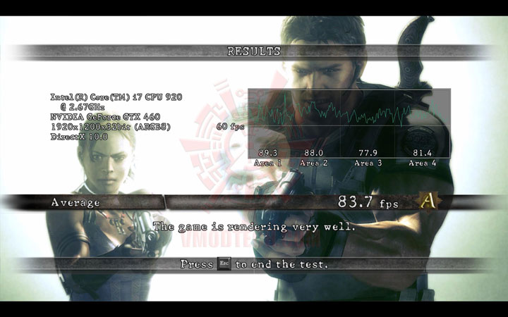 re5 ov EVGA GeForce GTX 460 SuperClocked 1024MB GDDR5 Review