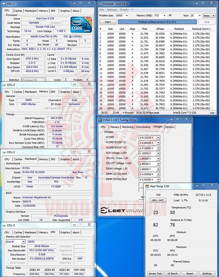 4787f EVGA P55 SLI E655 + Core i3 530 : Review