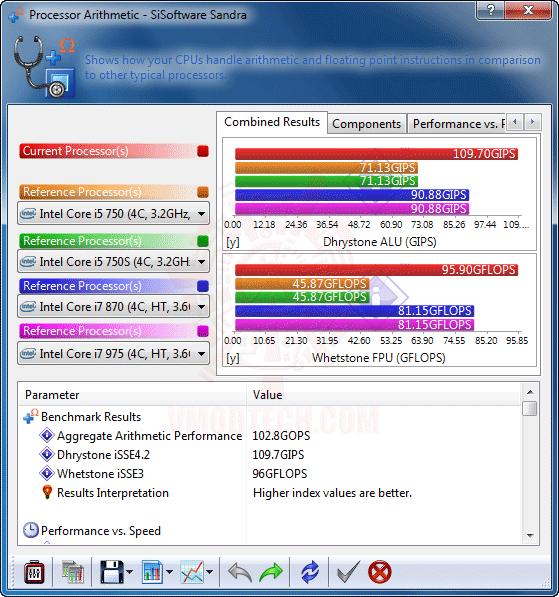 s1 EVGA X58 3X SLI : Review