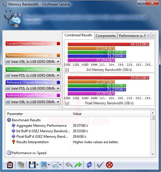 s4 EVGA X58 3X SLI : Review