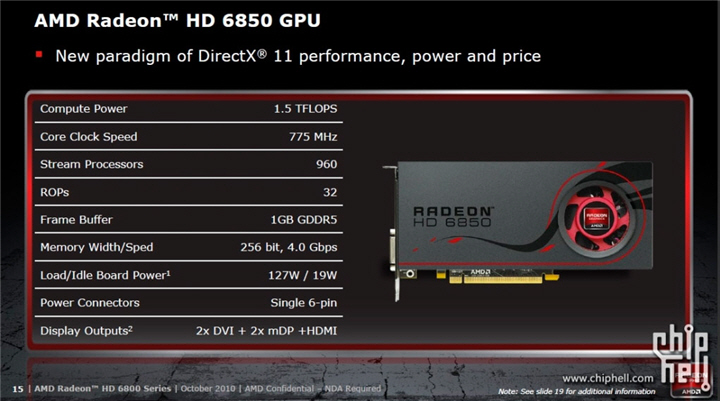 12875047886850 HIS AMD Radeon HD 6870 1GB GDDR5 Review