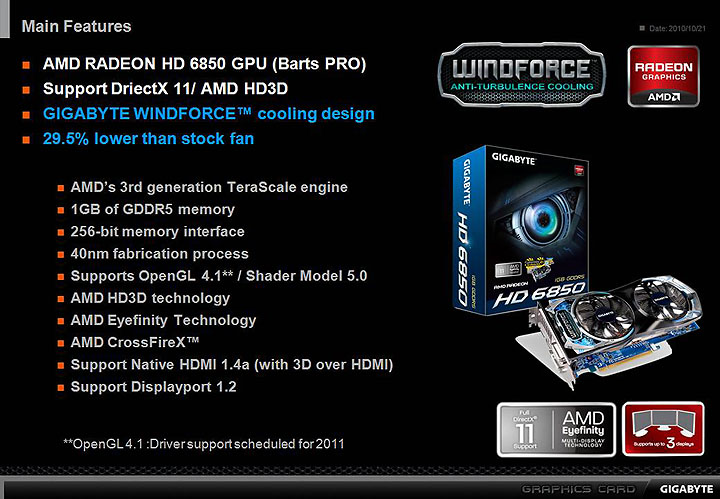 slide1 GIGABYTE AMD Radeon HD 6850 1GB GDDR5 Review