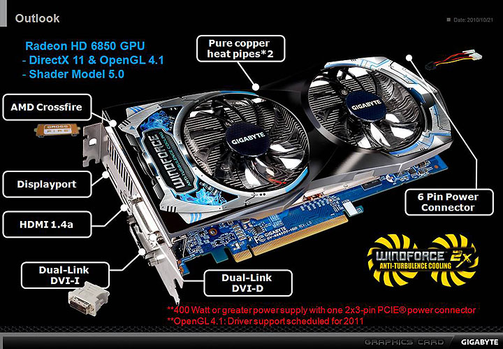slide3 GIGABYTE AMD Radeon HD 6850 1GB GDDR5 Review