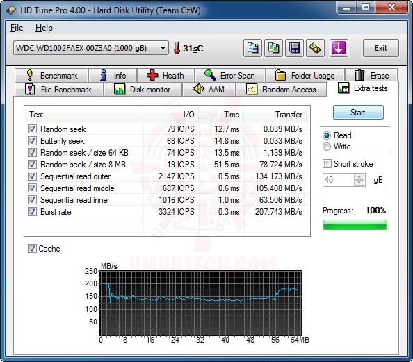 hdtune4 GIGABYTE GA 890GPA UD3H AMD 890GX Chipset Review