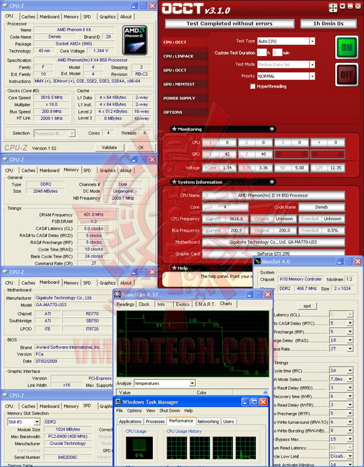 occt 3616 ระเบิดหัว PhenomII X2 550BE ไปกับ GIGABYTE GA MA770 US3 REV. 2.0