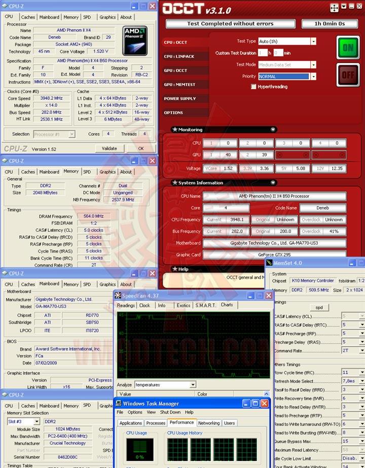 occt 3948 ระเบิดหัว PhenomII X2 550BE ไปกับ GIGABYTE GA MA770 US3 REV. 2.0