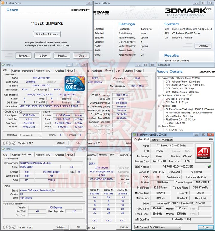 03 GIGABYTE GA P55A UD3P Full Benchmark Review